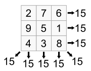 Magic_Square_3X3