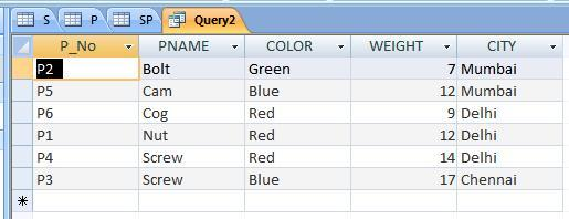 SQL_Query_14