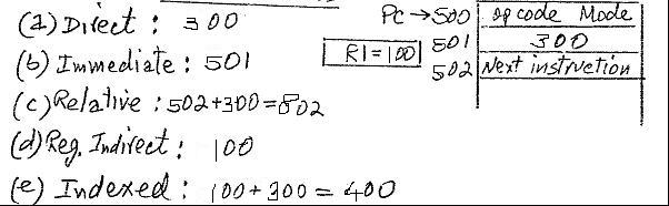 Evaluate=EA_3