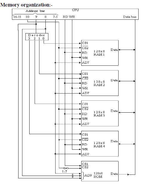 RAM_ROM_Diag_001