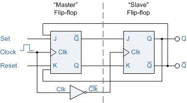 Master_Slave_JK