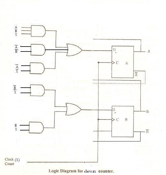 Two Bit Down Counter Circuit Design That Count From 11 To 00