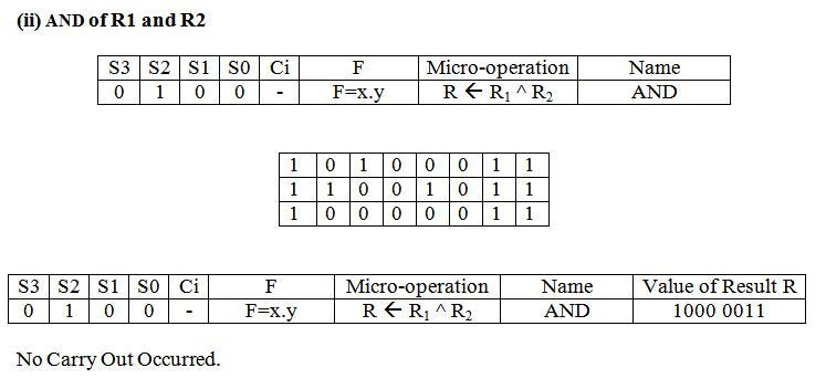 Micro-Operation_06