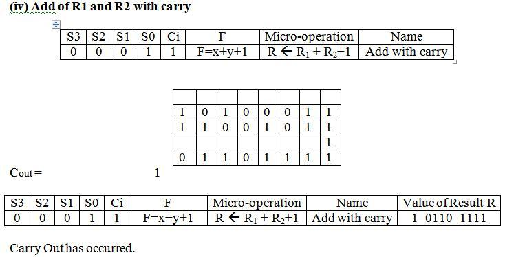 Micro-Operation_08