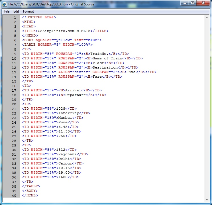 Html18 create the following table in html with dummy data computer science simplified a - Html code to create a table ...