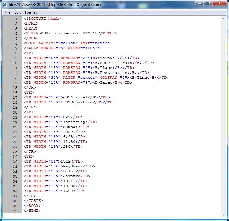HTML_Table_Rowspan_Colspan_Source_Code